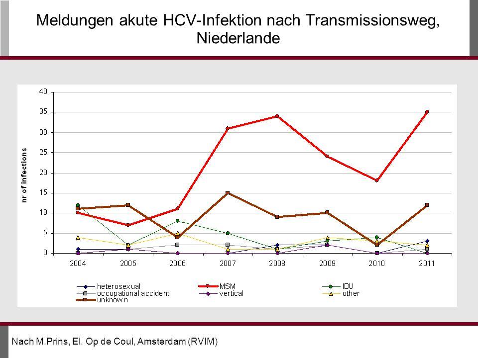 Meldungen akute HCV-Infektion nach Transmissionsweg, Niederlande Bron: Osiris (aangiftecijfers) Nach M.Prins, El.