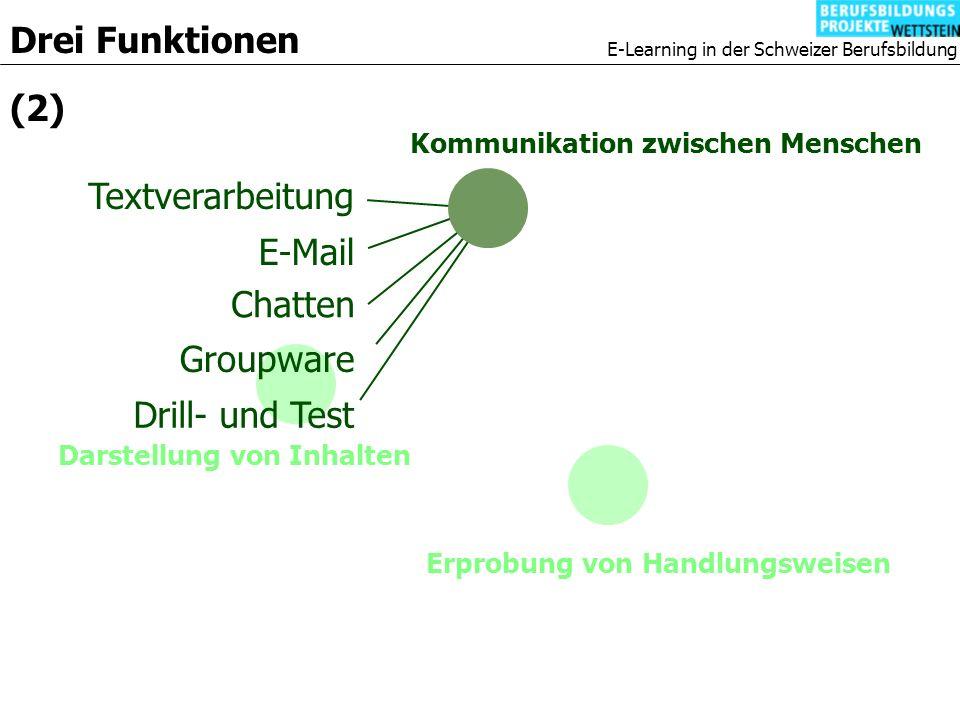 E-Learning in der Schweizer Berufsbildung Kommunikation zwischen Menschen E-Mail Groupware Chatten Drei Funktionen Darstellung von Inhalten Erprobung von Handlungsweisen (2) Textverarbeitung Drill- und Test