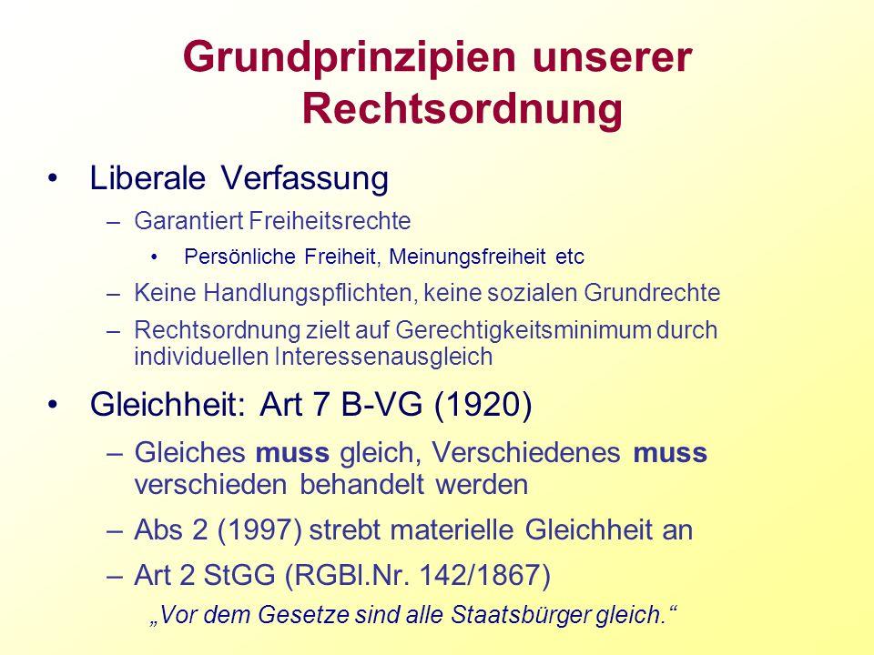 Grundprinzipien unserer Rechtsordnung Liberale Verfassung –Garantiert Freiheitsrechte Persönliche Freiheit, Meinungsfreiheit etc –Keine Handlungspflic