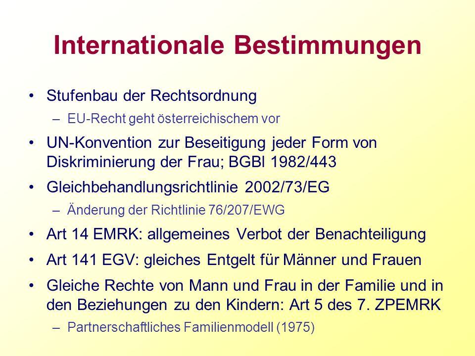 Internationale Bestimmungen Stufenbau der Rechtsordnung –EU-Recht geht österreichischem vor UN-Konvention zur Beseitigung jeder Form von Diskriminieru