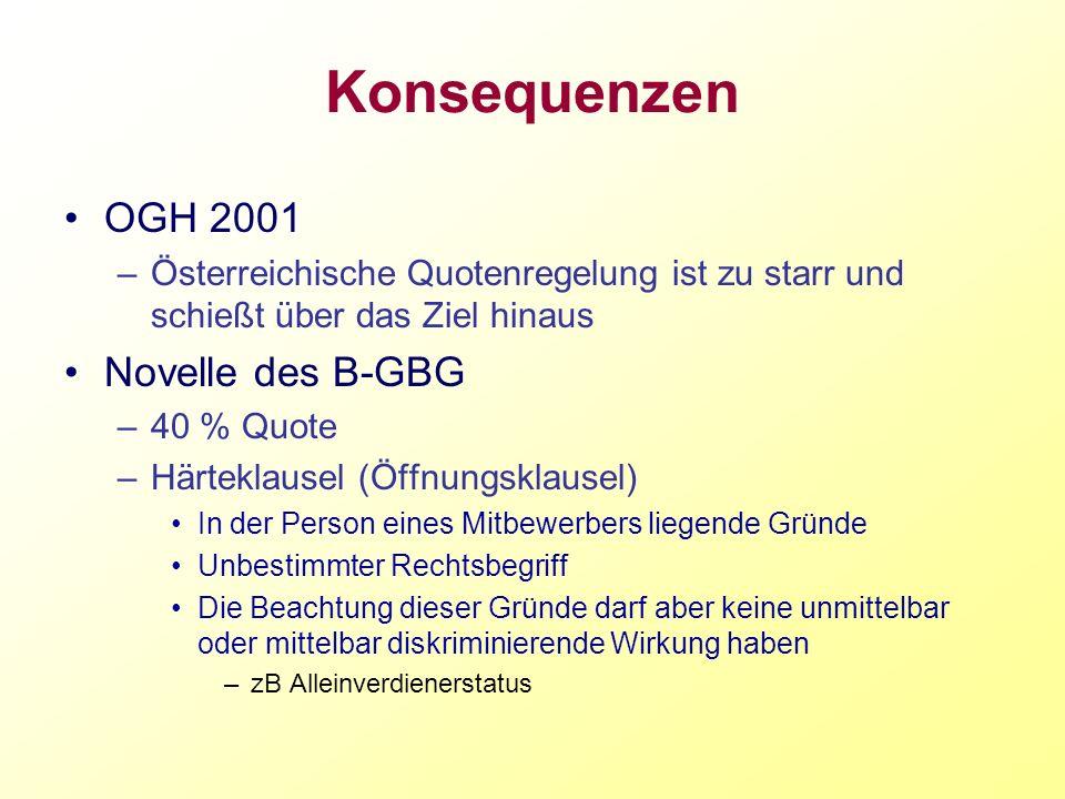 Konsequenzen OGH 2001 –Österreichische Quotenregelung ist zu starr und schießt über das Ziel hinaus Novelle des B-GBG –40 % Quote –Härteklausel (Öffnu