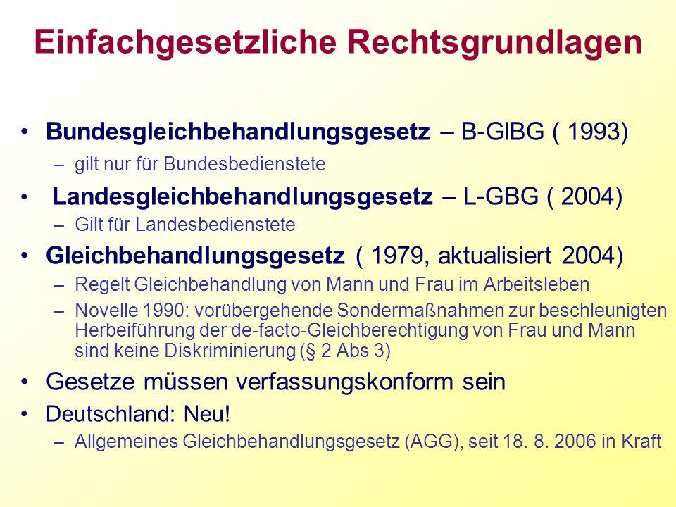 Einfachgesetzliche Rechtsgrundlagen Bundesgleichbehandlungsgesetz – B-GlBG ( 1993) –gilt nur für Bundesbedienstete Landesgleichbehandlungsgesetz – L-G