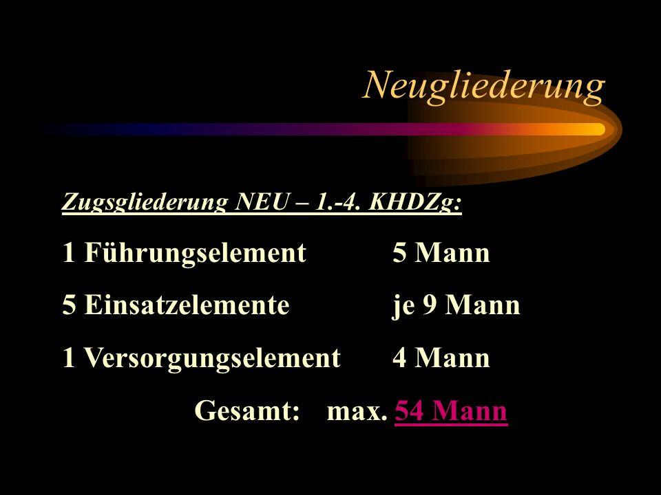 Neugliederung Zugsgliederung NEU – 1.-4.