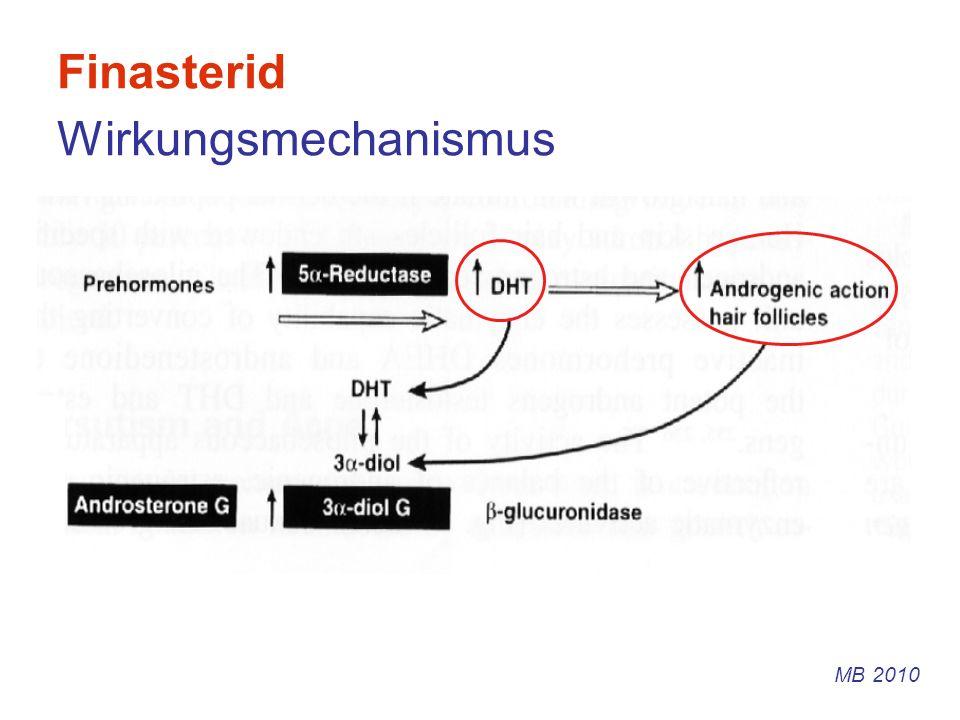 Finasterid Wirkungsmechanismus MB 2010