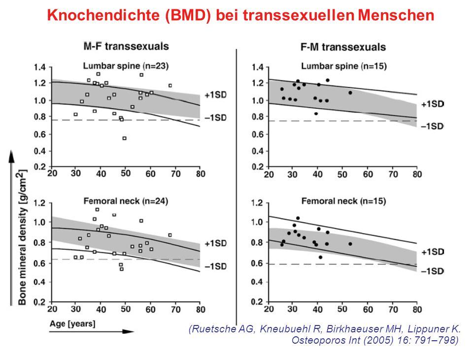 Knochendichte (BMD) bei transsexuellen Menschen (Ruetsche AG, Kneubuehl R, Birkhaeuser MH, Lippuner K. Osteoporos Int (2005) 16: 791–798)