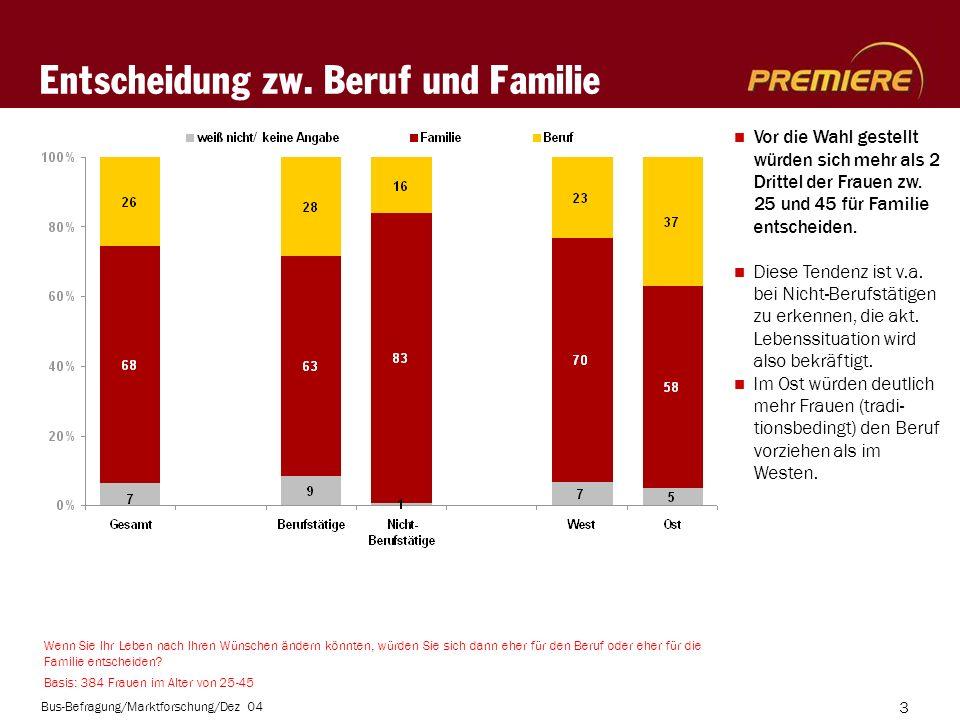 Bus-Befragung/Marktforschung/Dez 04 3 Vor die Wahl gestellt würden sich mehr als 2 Drittel der Frauen zw.