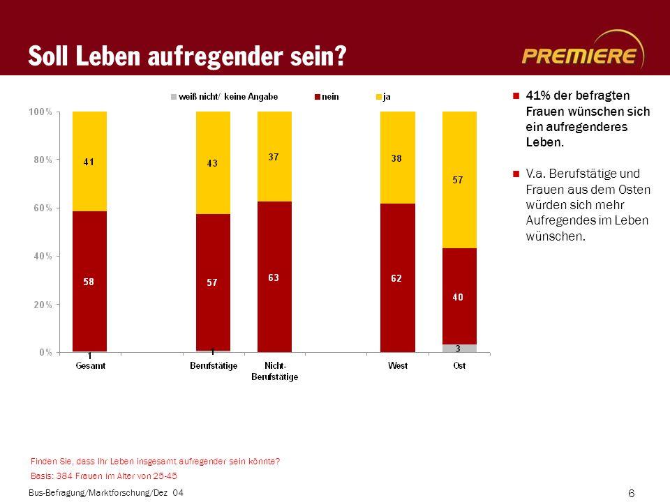 Bus-Befragung/Marktforschung/Dez 04 6 41% der befragten Frauen wünschen sich ein aufregenderes Leben.