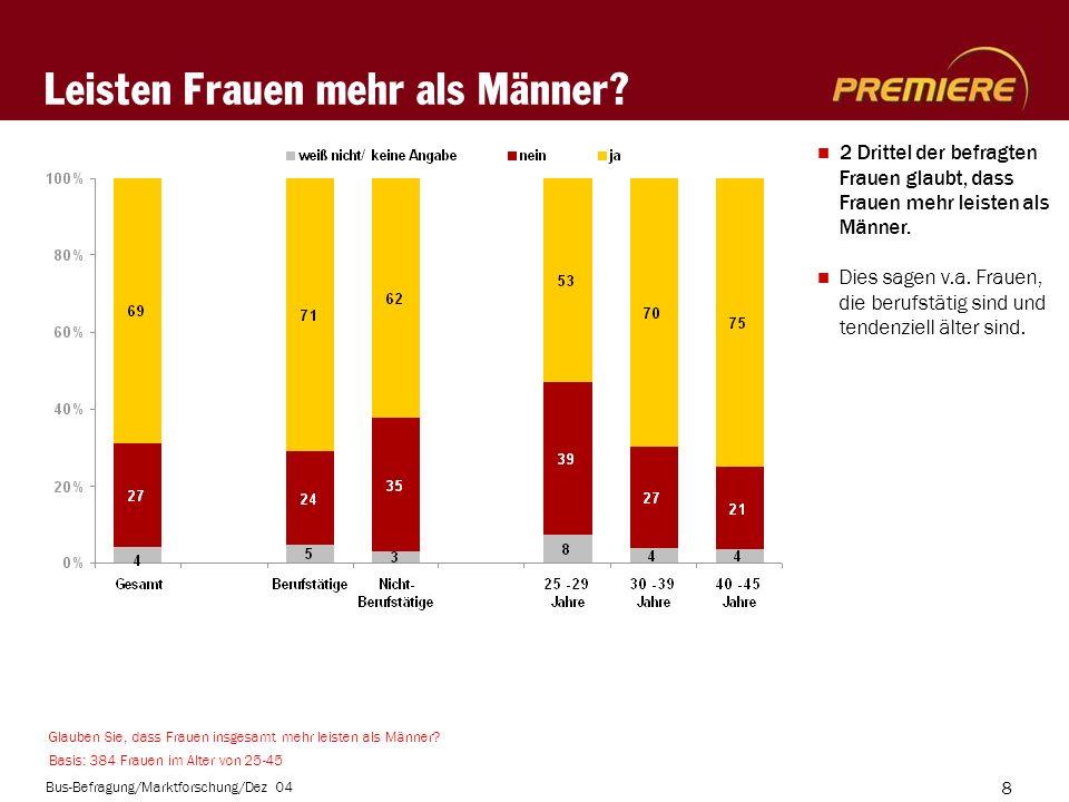 Bus-Befragung/Marktforschung/Dez 04 8 2 Drittel der befragten Frauen glaubt, dass Frauen mehr leisten als Männer.