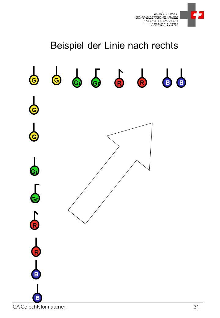 ARMÉE SUISSE SCHWEIZERISCHE ARMEE ESERCITO SVIZZERO ARMADA SVIZRA GA Gefechtsformationen31 Beispiel der Linie nach rechts Gr B B BB R R R R G G G G