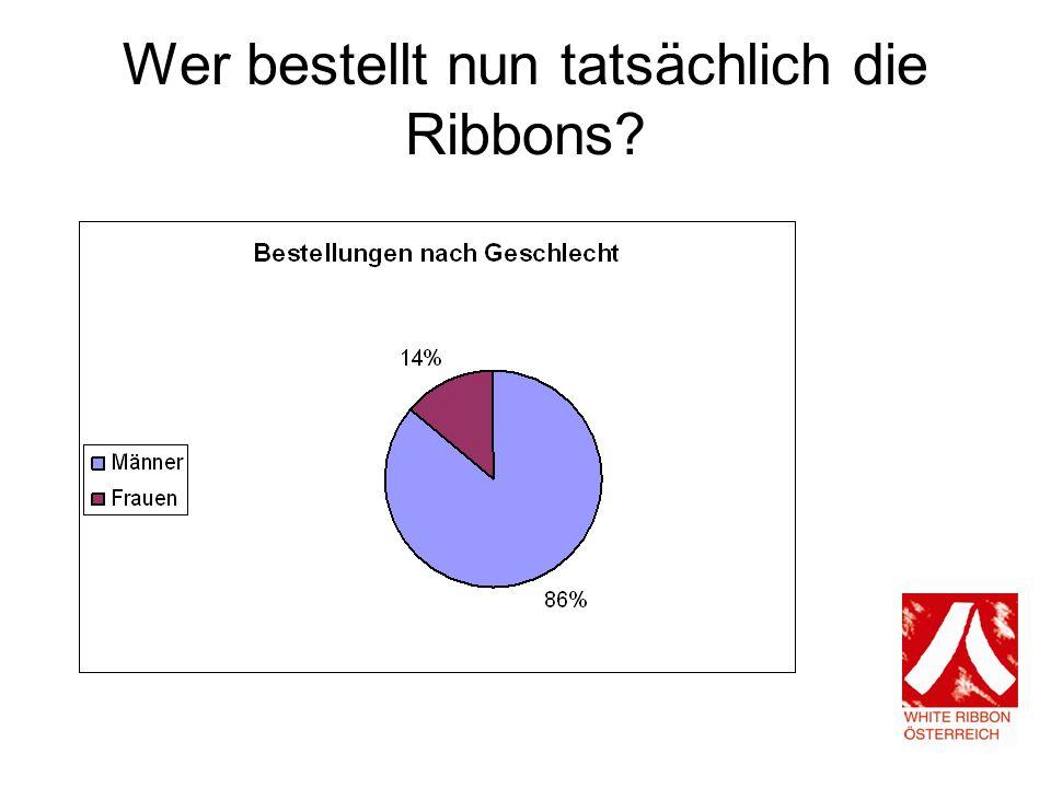 Wer bestellt nun tatsächlich die Ribbons?