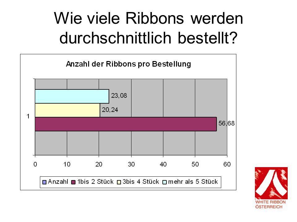 Wie viele Ribbons werden durchschnittlich bestellt?