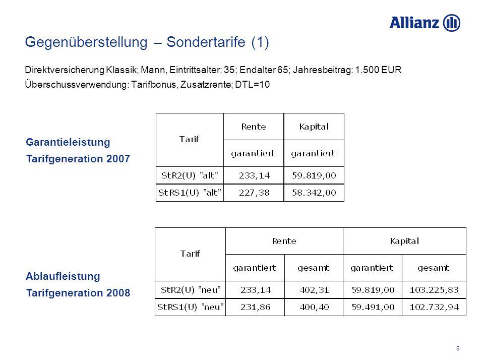 5 Gegenüberstellung – Sondertarife (1) Direktversicherung Klassik; Mann, Eintrittsalter: 35; Endalter 65; Jahresbeitrag: 1.500 EUR Überschussverwendung: Tarifbonus, Zusatzrente; DTL=10 Ablaufleistung Tarifgeneration 2008 Garantieleistung Tarifgeneration 2007