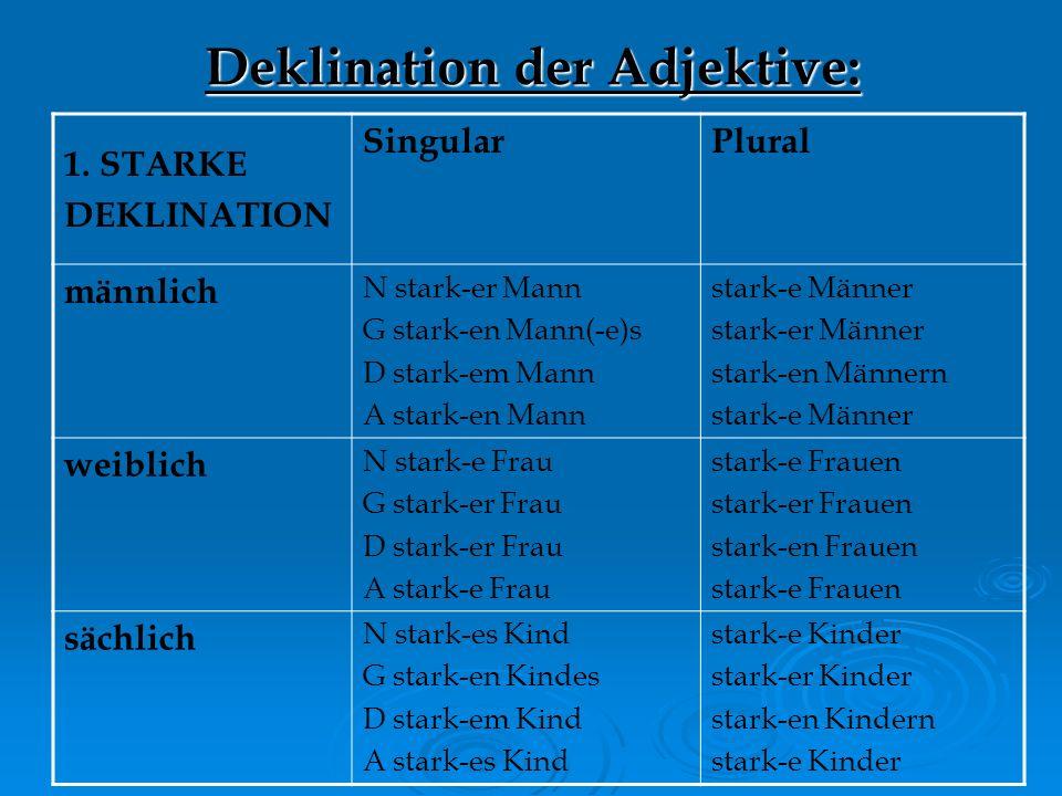 Deutsche Bezeichnung für Adjektiv lautet Eigenschaftswort, Wiewort, Beiwort. Die Adjektive angeben Eigenschaften, Merkmale von Personen, Dingen (Farbe