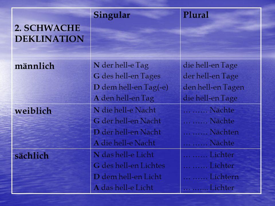 Deklination der Adjektive: 1. STARKE DEKLINATION SingularPlural männlich N stark-er Mann G stark-en Mann(-e)s D stark-em Mann A stark-en Mann stark-e