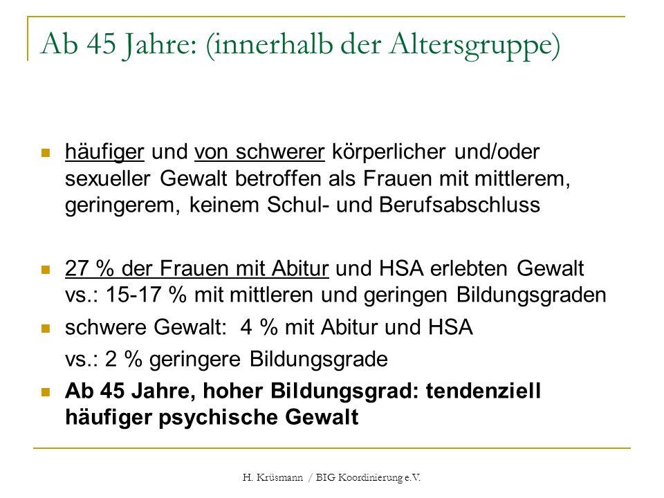 H. Krüsmann / BIG Koordinierung e.V. Ab 45 Jahre: (innerhalb der Altersgruppe) häufiger und von schwerer körperlicher und/oder sexueller Gewalt betrof