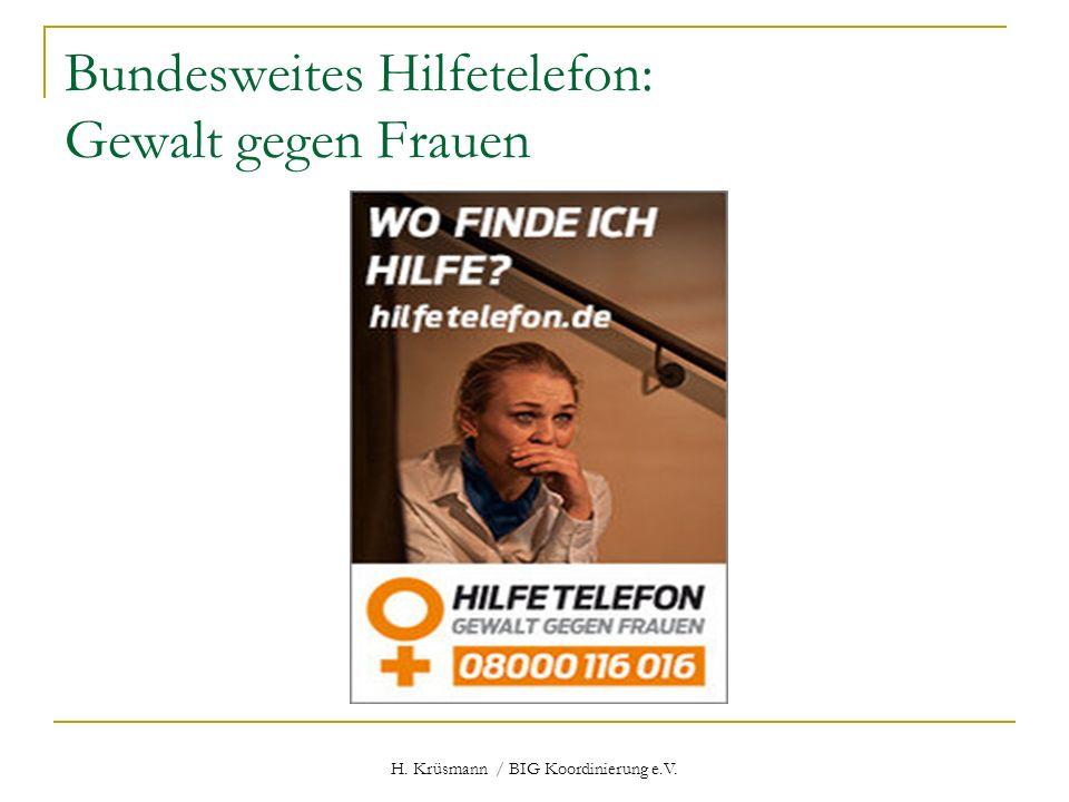 H. Krüsmann / BIG Koordinierung e.V. Bundesweites Hilfetelefon: Gewalt gegen Frauen