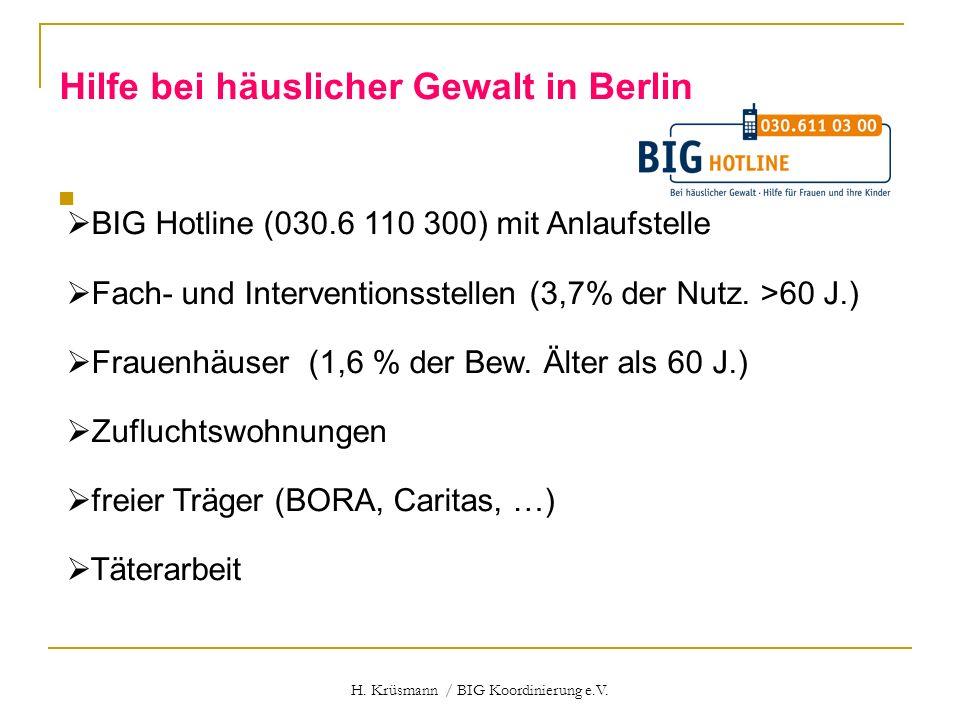 H. Krüsmann / BIG Koordinierung e.V. 20 BIG Hotline (030.6 110 300) mit Anlaufstelle Fach- und Interventionsstellen (3,7% der Nutz. >60 J.) Frauenhäus