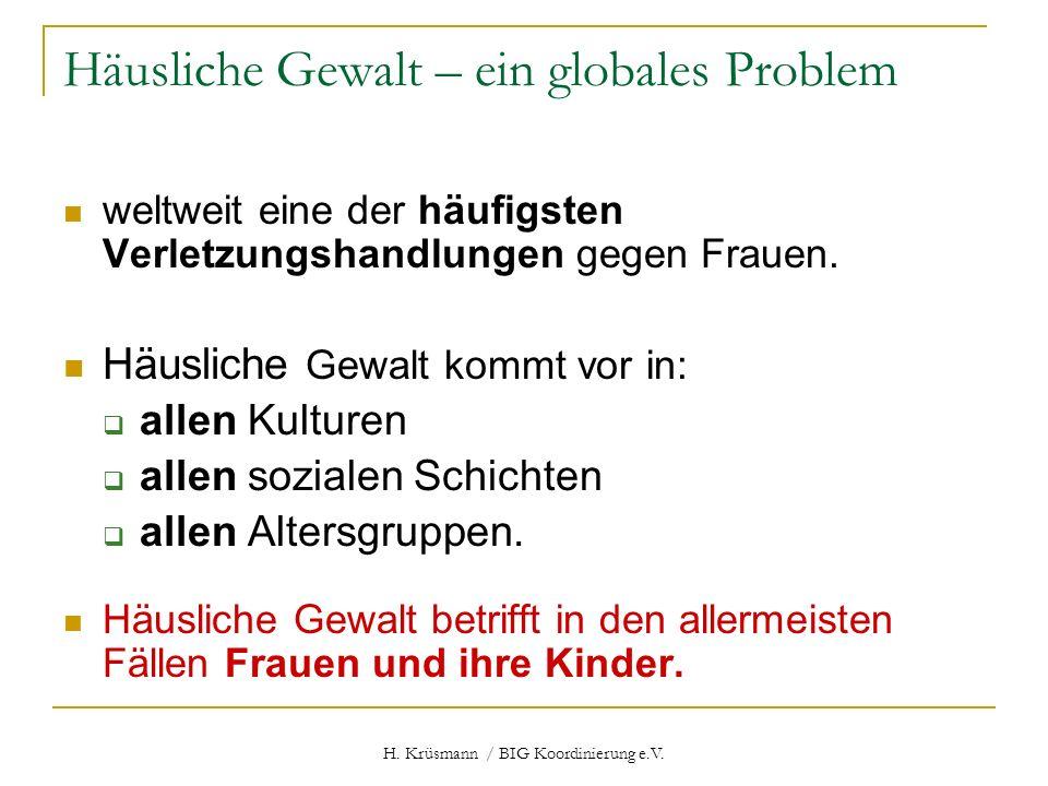 H. Krüsmann / BIG Koordinierung e.V. Häusliche Gewalt – ein globales Problem weltweit eine der häufigsten Verletzungshandlungen gegen Frauen. Häuslich