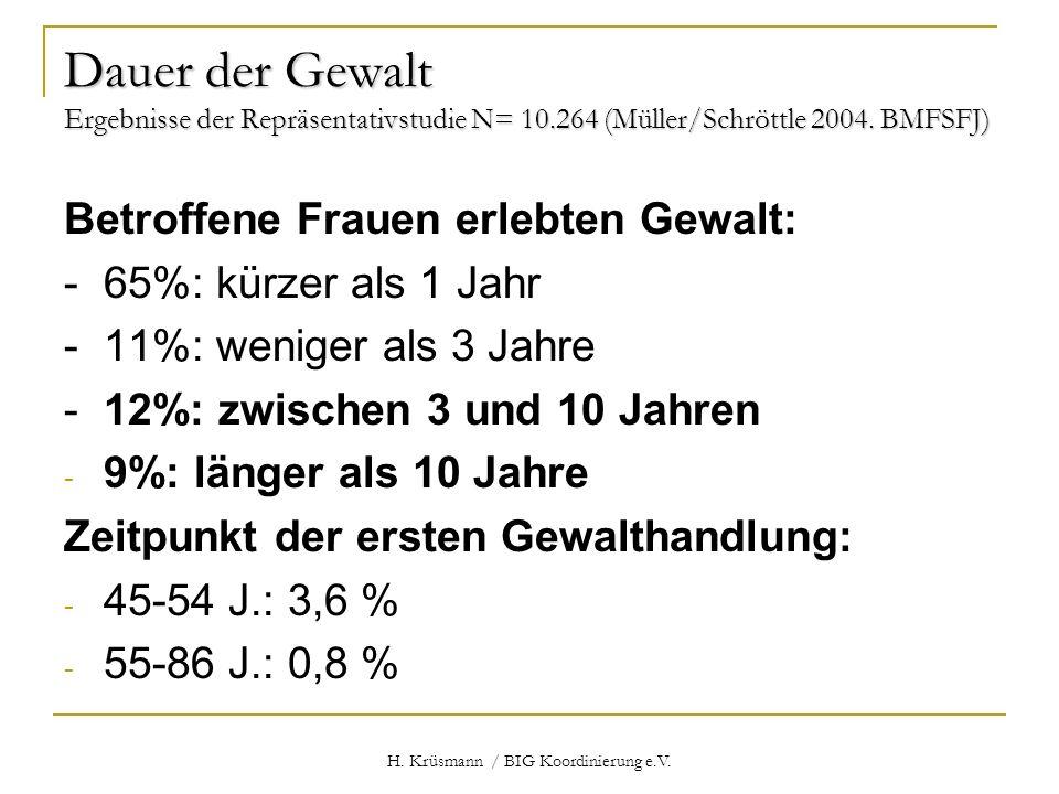 H. Krüsmann / BIG Koordinierung e.V. Dauer der Gewalt Ergebnisse der Repräsentativstudie N= 10.264 (Müller/Schröttle 2004. BMFSFJ) Betroffene Frauen e