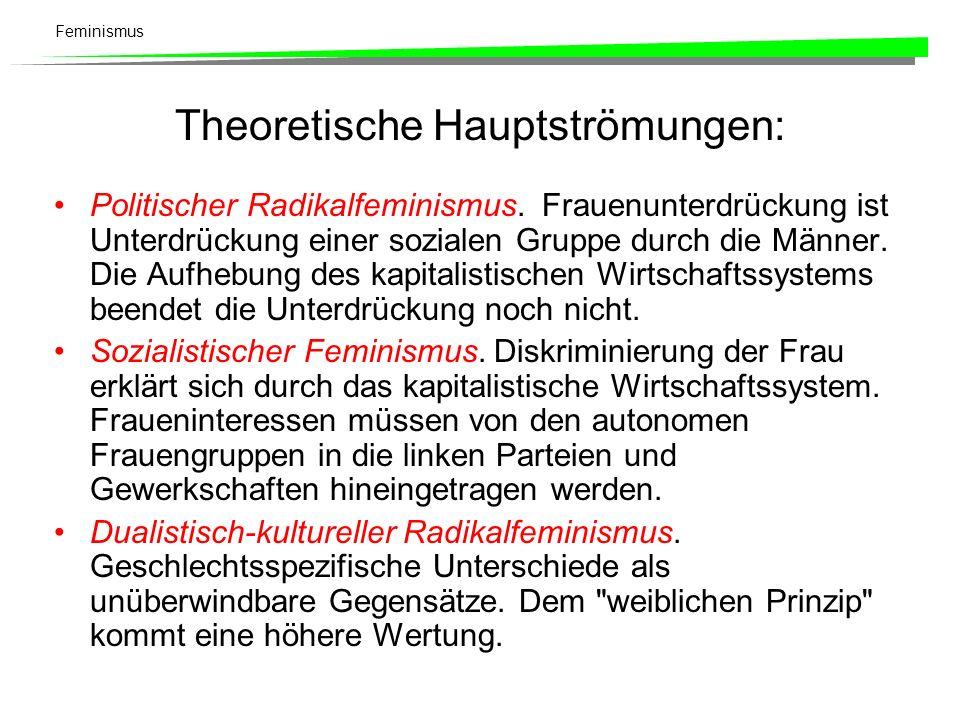 Feminismus Theoretische Hauptströmungen: Politischer Radikalfeminismus. Frauenunterdrückung ist Unterdrückung einer sozialen Gruppe durch die Männer.