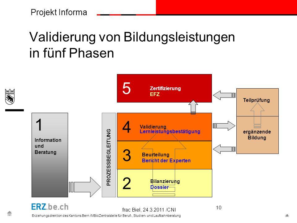 Projekt Informa Erziehungsdirektion des Kantons Bern /MBA/Zentralstelle für Beruf-, Studien- und Laufbahnberatung # 10 Validierung von Bildungsleistun