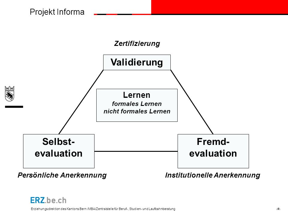 Projekt Informa Erziehungsdirektion des Kantons Bern /MBA/Zentralstelle für Beruf-, Studien- und Laufbahnberatung # Zertifizierung Institutionelle Ane