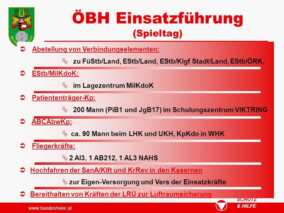 www.bundesheer.at & HILFE SCHUTZ ÖBH Einsatzführung (Spieltag) Abstellung von Verbindungselementen: zu FüStb/Land, EStb/Land, EStb/Klgf Stadt/Land, ES