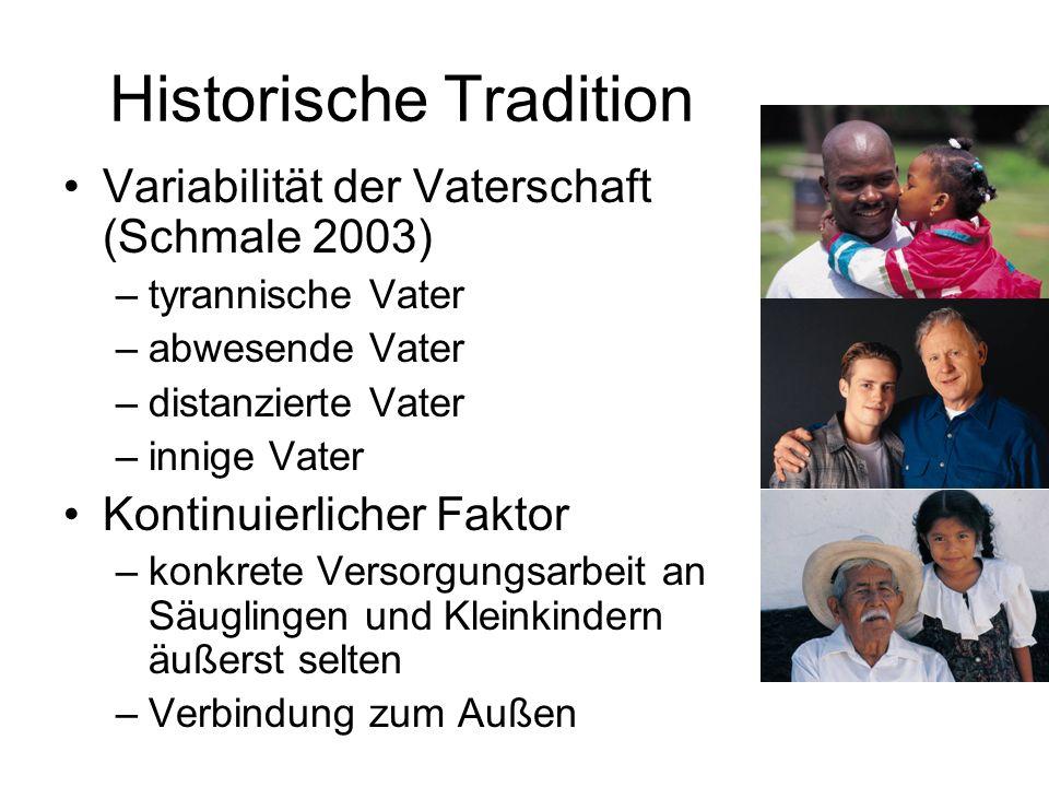 Historische Tradition Variabilität der Vaterschaft (Schmale 2003) –tyrannische Vater –abwesende Vater –distanzierte Vater –innige Vater Kontinuierlich