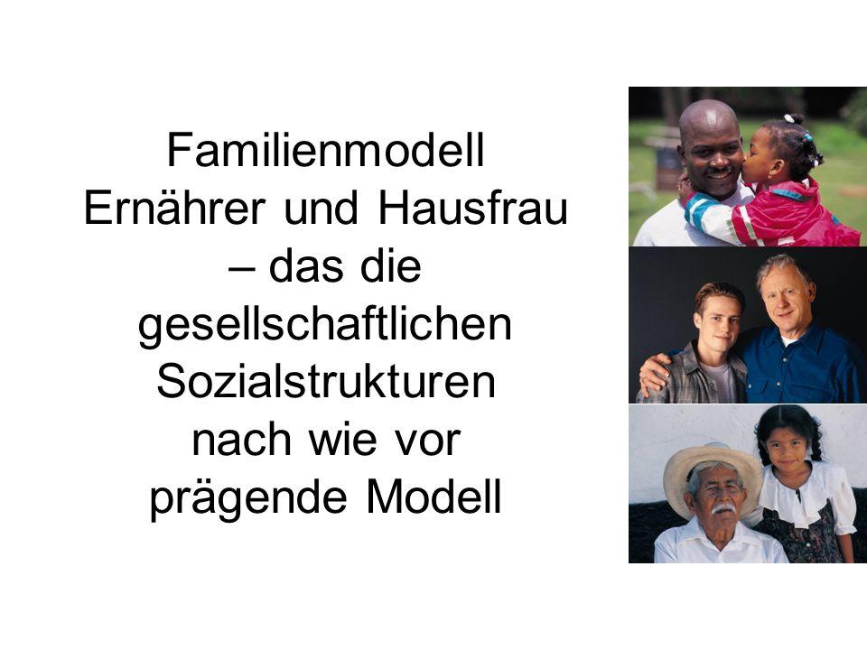 Familienmodell Ernährer und Hausfrau – das die gesellschaftlichen Sozialstrukturen nach wie vor prägende Modell