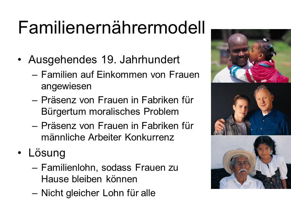 Familienernährermodell Ausgehendes 19.
