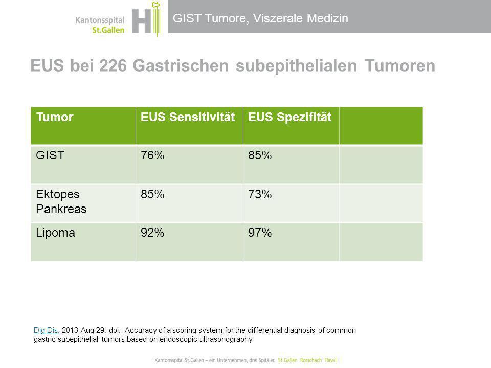 GIST Tumore, Viszerale Medizin EUS bei 226 Gastrischen subepithelialen Tumoren TumorEUS SensitivitätEUS Spezifität GIST76%85% Ektopes Pankreas 85%73%
