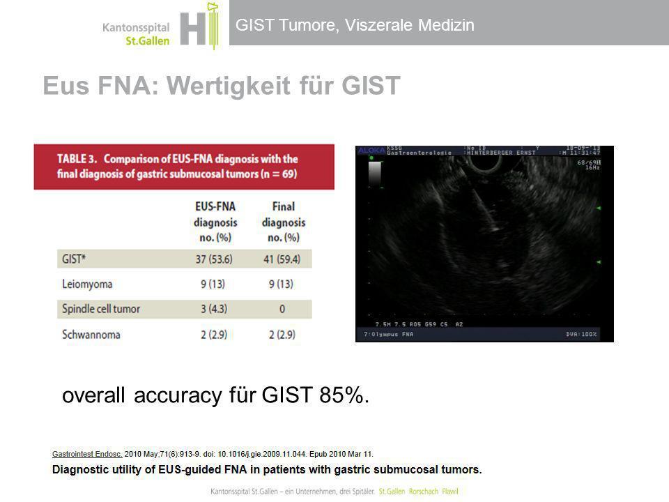 GIST Tumore, Viszerale Medizin Eus FNA: Wertigkeit für GIST overall accuracy für GIST 85%.