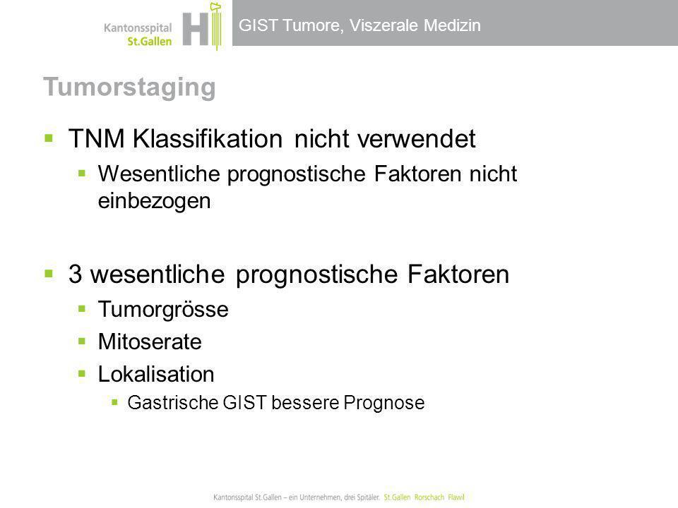 GIST Tumore, Viszerale Medizin Tumorstaging TNM Klassifikation nicht verwendet Wesentliche prognostische Faktoren nicht einbezogen 3 wesentliche progn