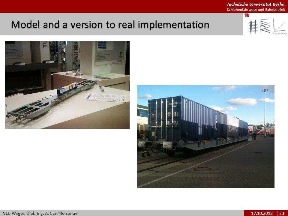 Technische Universität Berlin Schienenfahrwege und Bahnbetrieb Model and a version to real implementation VEL-Wagon Dipl.-Ing. A. Carrillo Zanuy17.10.