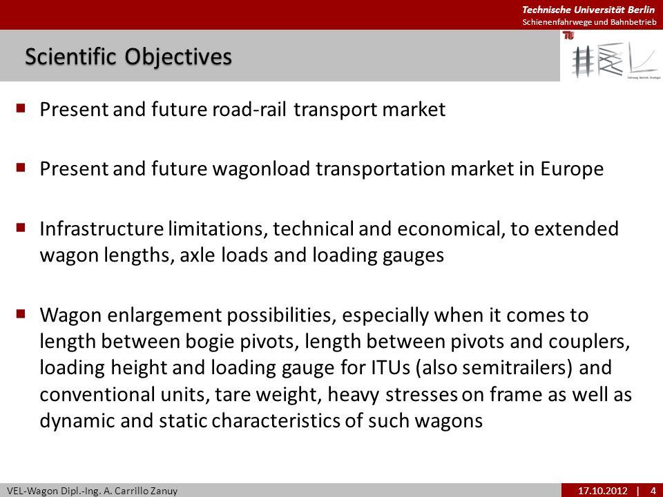 Technische Universität Berlin Schienenfahrwege und Bahnbetrieb Scientific Objectives VEL-Wagon Dipl.-Ing. A. Carrillo Zanuy17.10.2012| 4 Present and f
