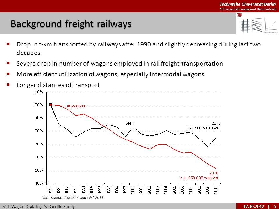 Technische Universität Berlin Schienenfahrwege und Bahnbetrieb Data source: Eurostat and UIC 2011 Background freight railways VEL-Wagon Dipl.-Ing. A.