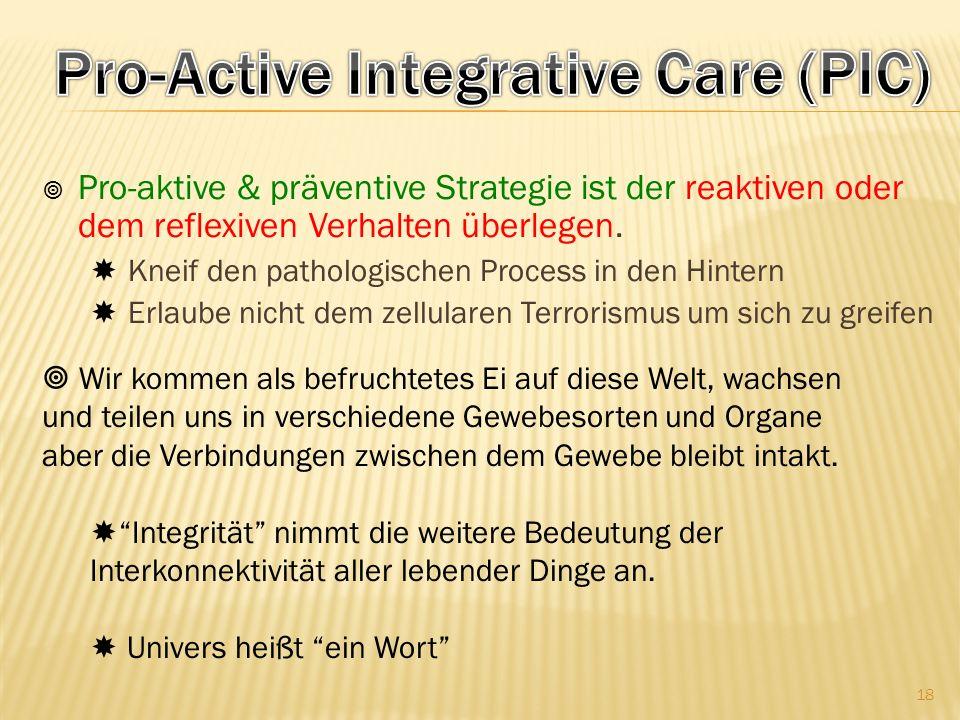 Pro-aktive & präventive Strategie ist der reaktiven oder dem reflexiven Verhalten überlegen.