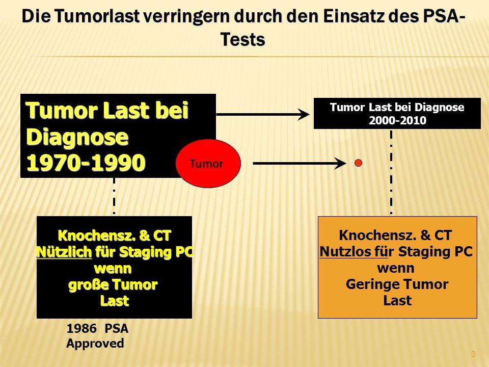 Die Tumorlast verringern durch den Einsatz des PSA- Tests Tumor Last bei Diagnose 2000-2010 Knochensz.