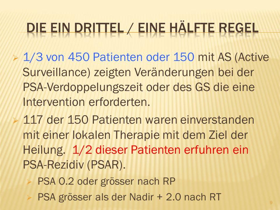 1/3 von 450 Patienten oder 150 mit AS (Active Surveillance) zeigten Veränderungen bei der PSA-Verdoppelungszeit oder des GS die eine Intervention erforderten.