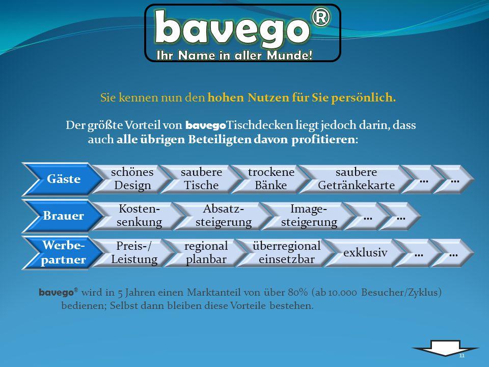 11 Sie kennen nun den hohen Nutzen für Sie persönlich. Der größte Vorteil von bavego Tischdecken liegt jedoch darin, dass auch alle übrigen Beteiligte