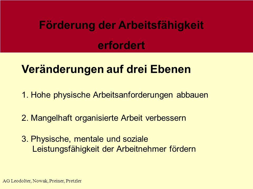 AG Leodolter, Nowak, Preiner, Pretzler Förderung der Arbeitsfähigkeit erfordert 1. Hohe physische Arbeitsanforderungen abbauen 2. Mangelhaft organisie