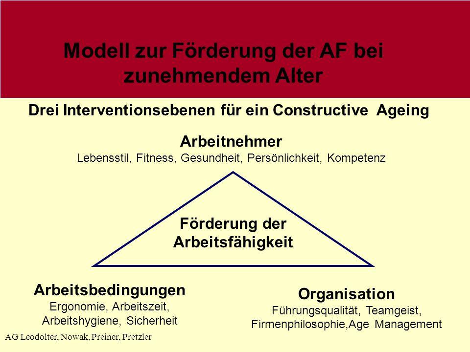 AG Leodolter, Nowak, Preiner, Pretzler Modell zur Förderung der AF bei zunehmendem Alter Drei Interventionsebenen für ein Constructive Ageing Arbeitne