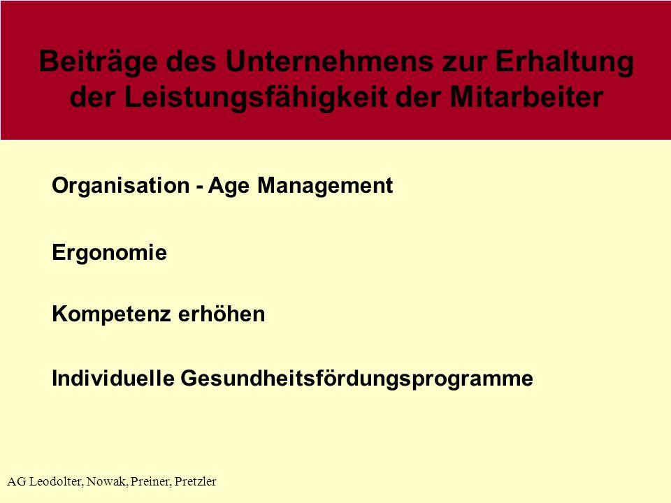 AG Leodolter, Nowak, Preiner, Pretzler Beiträge des Unternehmens zur Erhaltung der Leistungsfähigkeit der Mitarbeiter Organisation - Age Management Ergonomie Kompetenz erhöhen Individuelle Gesundheitsfördungsprogramme