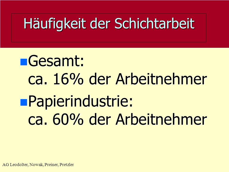 AG Leodolter, Nowak, Preiner, Pretzler Häufigkeit der Schichtarbeit n Gesamt: ca. 16% der Arbeitnehmer n Papierindustrie: ca. 60% der Arbeitnehmer