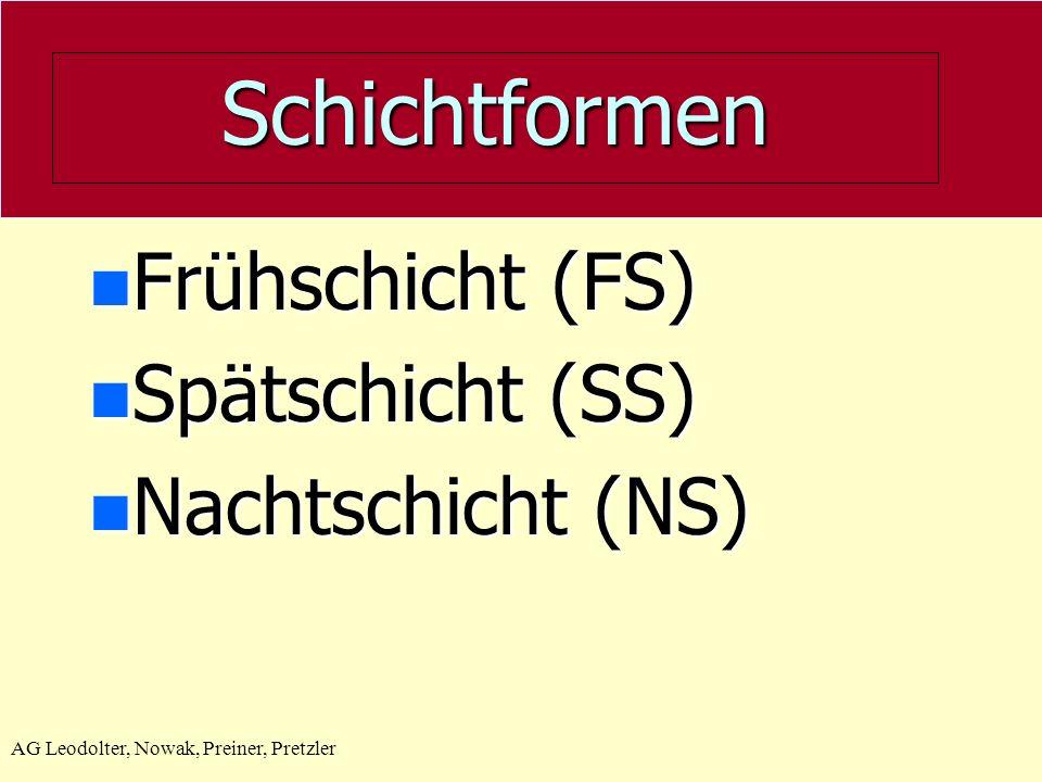 AG Leodolter, Nowak, Preiner, Pretzler Schichtformen n Frühschicht (FS) n Spätschicht (SS) n Nachtschicht (NS)