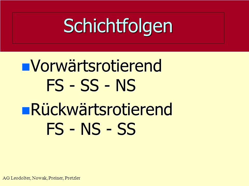 AG Leodolter, Nowak, Preiner, Pretzler Schichtfolgen n Vorwärtsrotierend FS - SS - NS n Rückwärtsrotierend FS - NS - SS