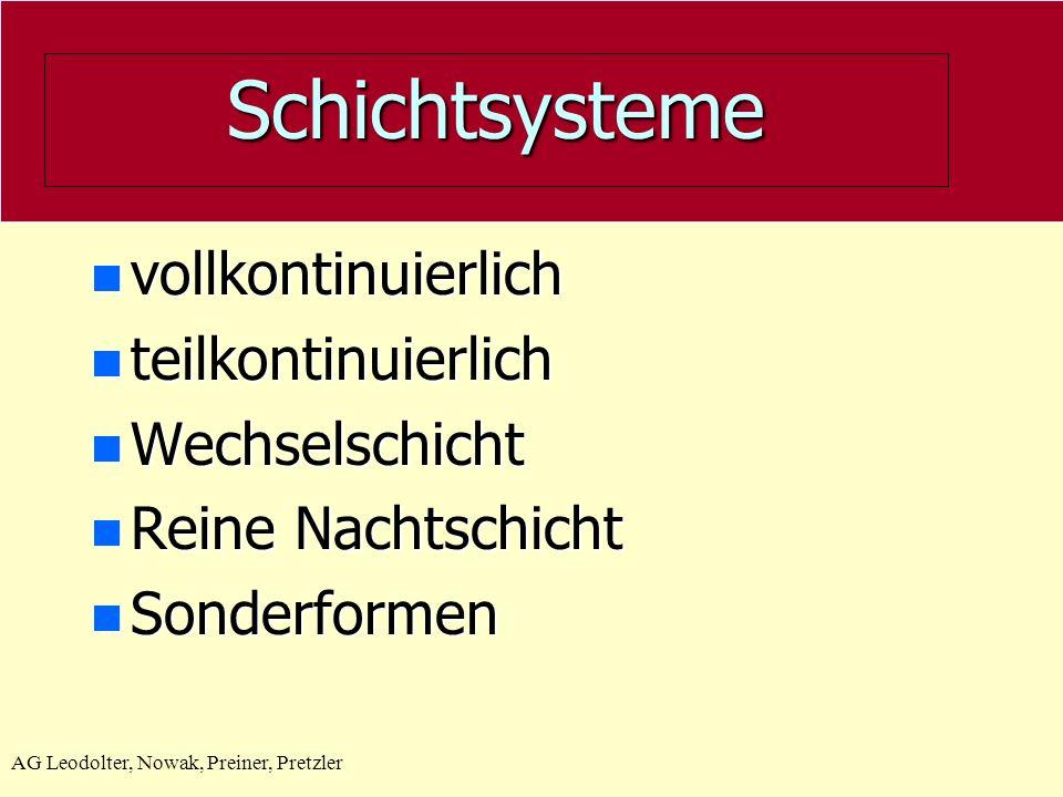 AG Leodolter, Nowak, Preiner, Pretzler Schichtsysteme n vollkontinuierlich n teilkontinuierlich n Wechselschicht n Reine Nachtschicht n Sonderformen