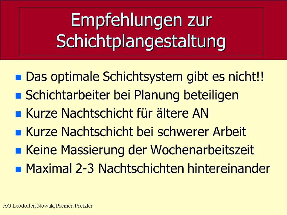 AG Leodolter, Nowak, Preiner, Pretzler Empfehlungen zur Schichtplangestaltung n Das optimale Schichtsystem gibt es nicht!.