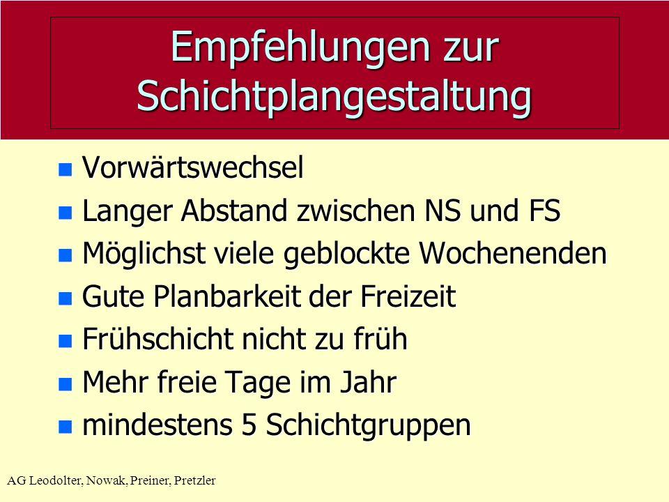 AG Leodolter, Nowak, Preiner, Pretzler Empfehlungen zur Schichtplangestaltung n Vorwärtswechsel n Langer Abstand zwischen NS und FS n Möglichst viele