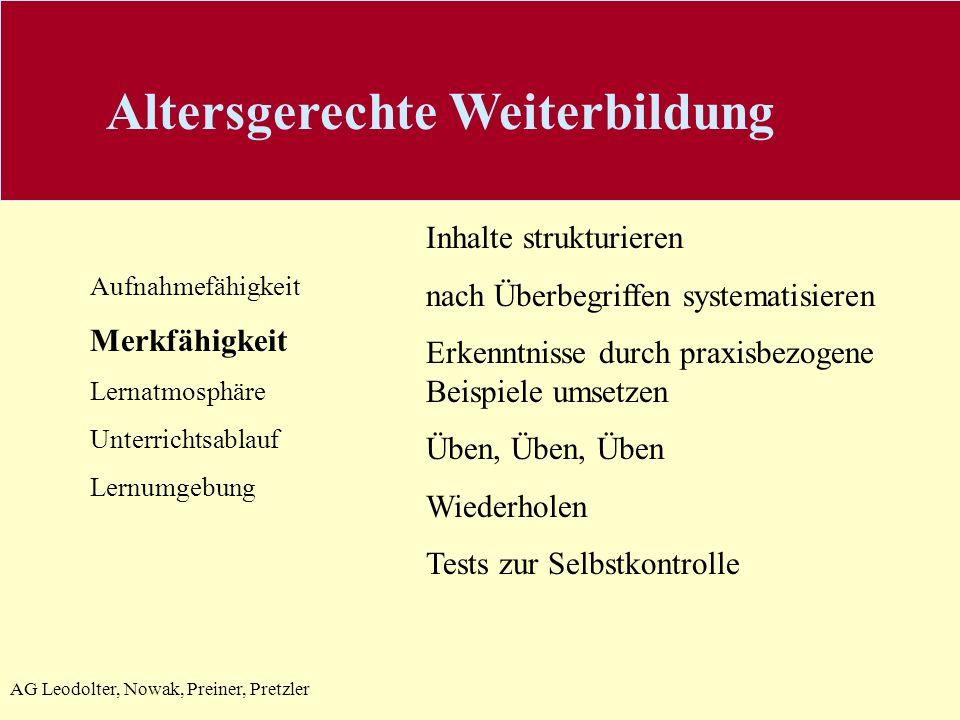 AG Leodolter, Nowak, Preiner, Pretzler Aufnahmefähigkeit Merkfähigkeit Lernatmosphäre Unterrichtsablauf Lernumgebung Inhalte strukturieren nach Überbe